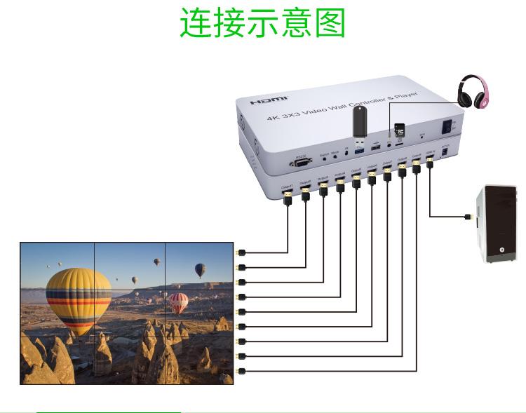 4K3X3播放拼接器-详情_16