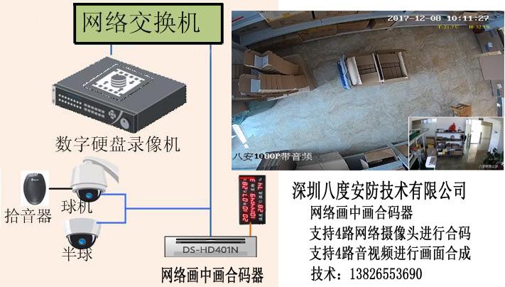 DS-HD401N-IPC